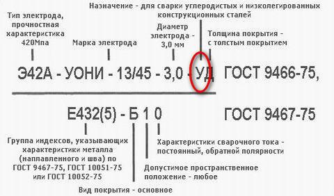 Электроды с основным покрытием: марки, обозначения, особенности фтористо-кальциевой обмазки