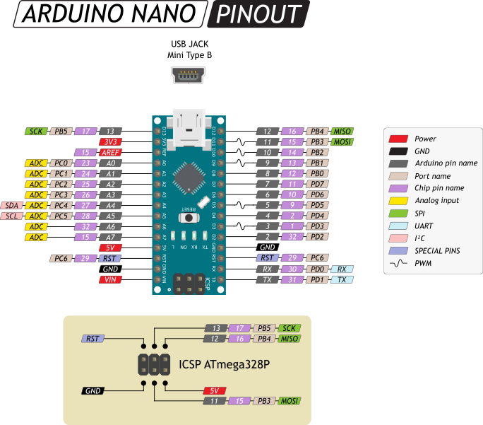 Arduino ide: программная среда для разработки под ардуино
