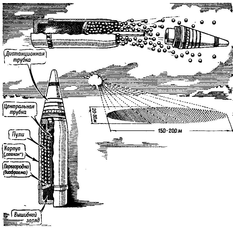 Шрапнель — википедия