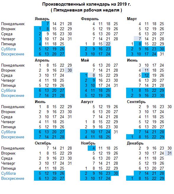 Неделя — википедия переиздание // wiki 2