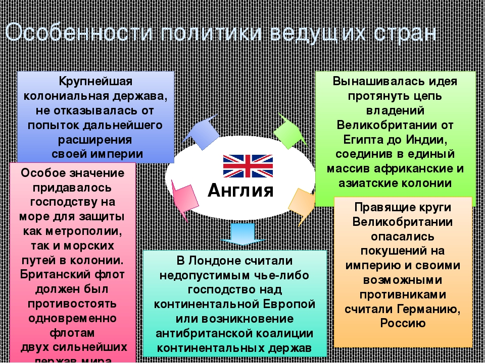 Лимитрофы. (определение). лимитрофные государства
