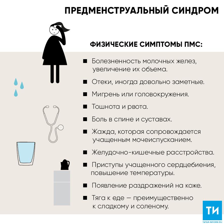Что такое пмс у девушек: симптомы, формы, причины, лечение предменструального синдрома препаратами и народными средствами