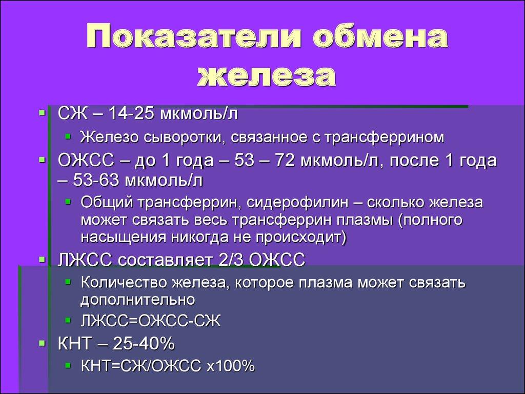 Ожсс: что это такое? какова норма? как проводят анализ? - kardiobit.ru