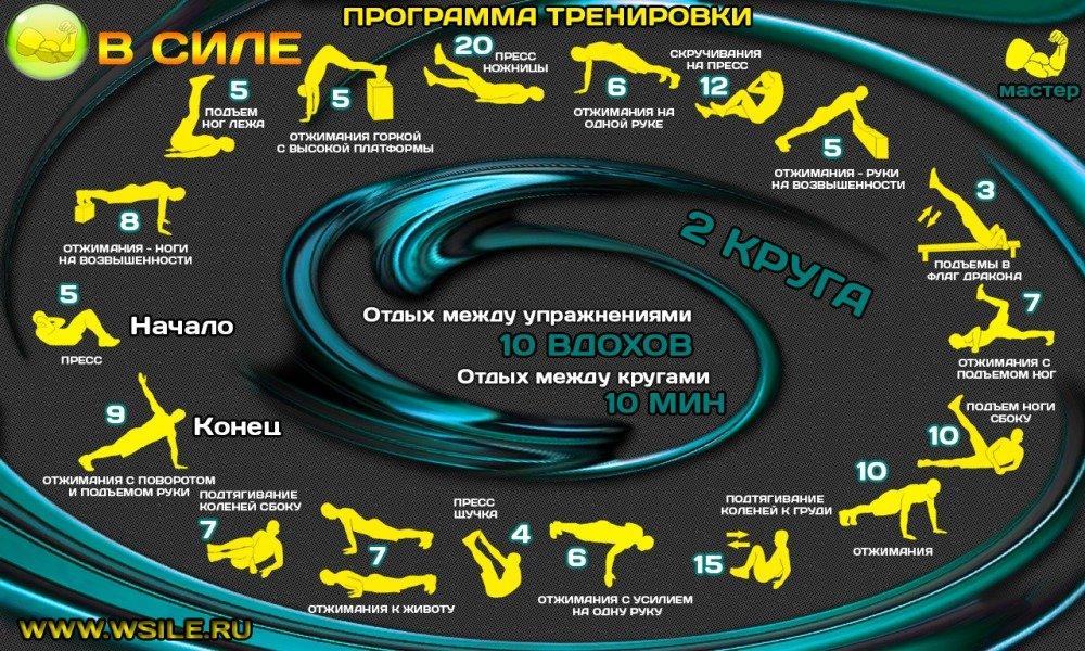 Как начать заниматься кроссфитом?