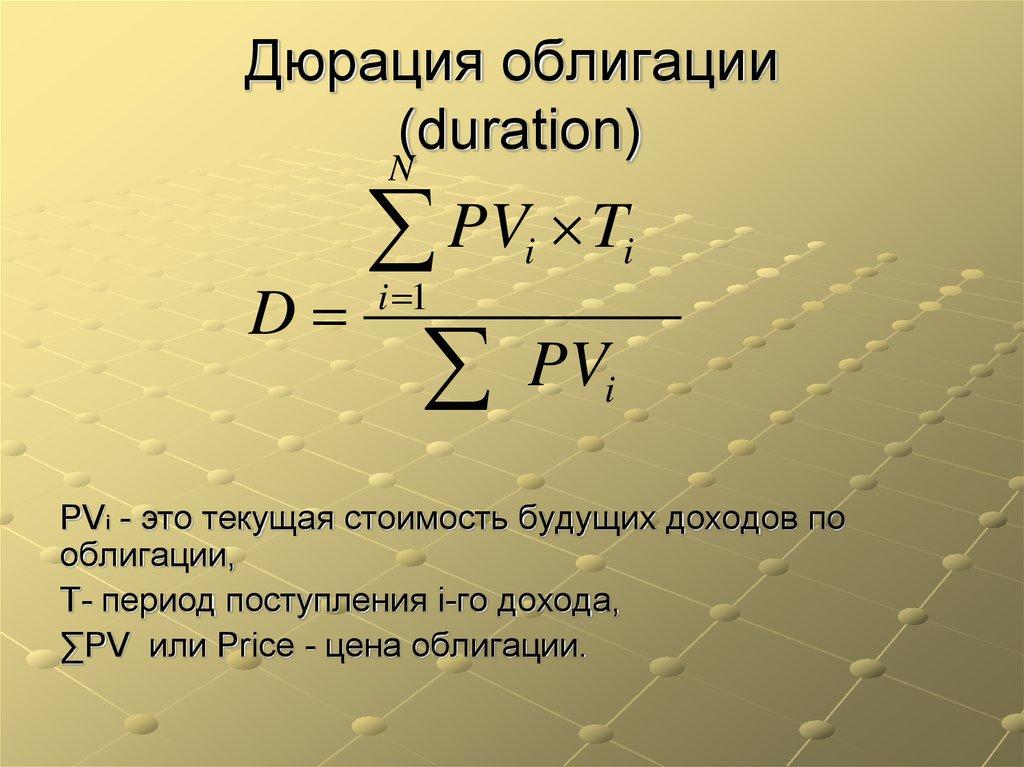Дюрация облигаций   азбука трейдера