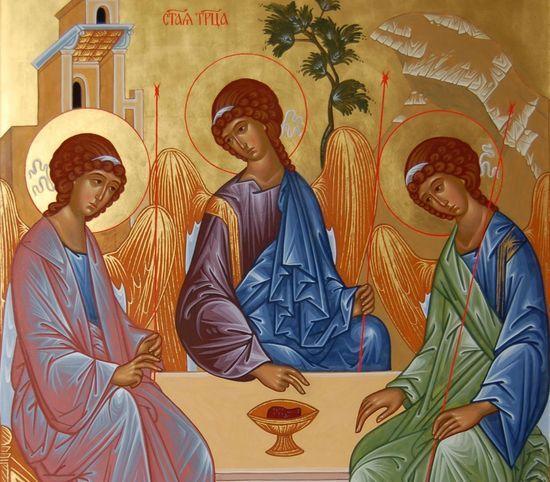 Догмат о святой троице в православии простым языком