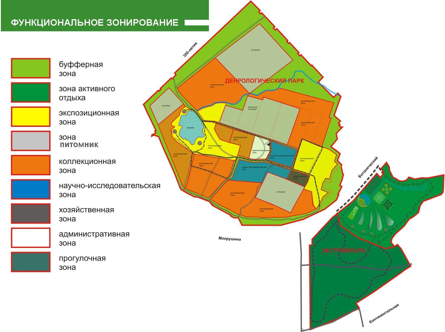 Функциональное зонирование интерьера – rehouz