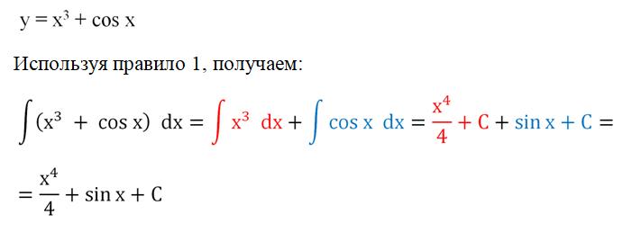 Неопределённый интеграл — википедия. что такое неопределённый интеграл
