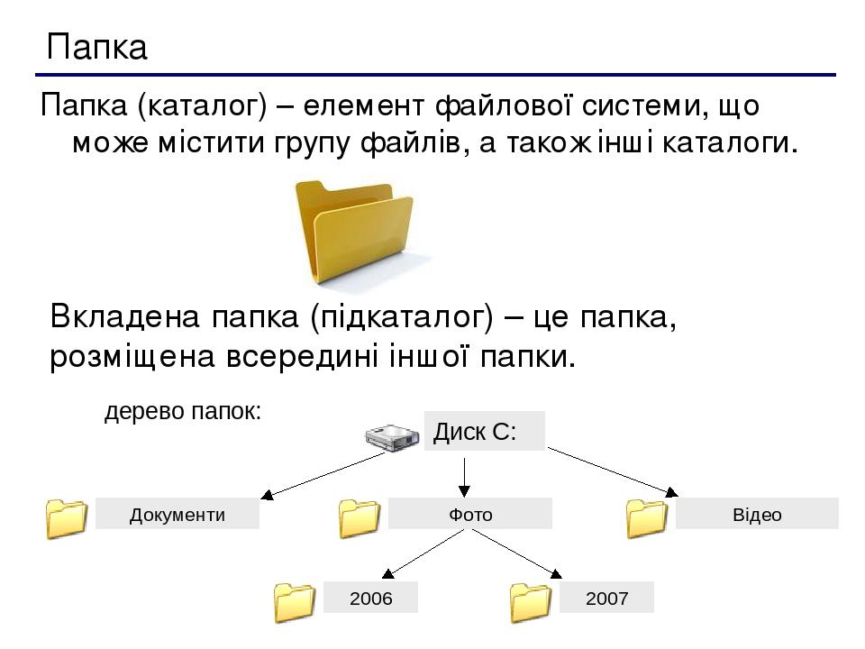 Что такое файл, папка и ярлык - какие бывают и что содержат