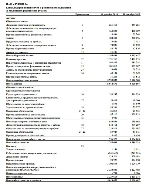 Образцы и бланки отчётов 2020 года