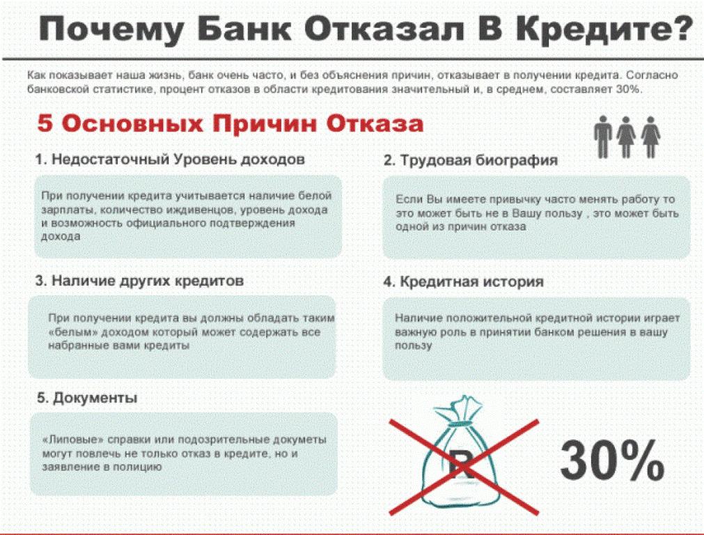 """""""кредитная помощь"""" от банка """"восточный"""""""