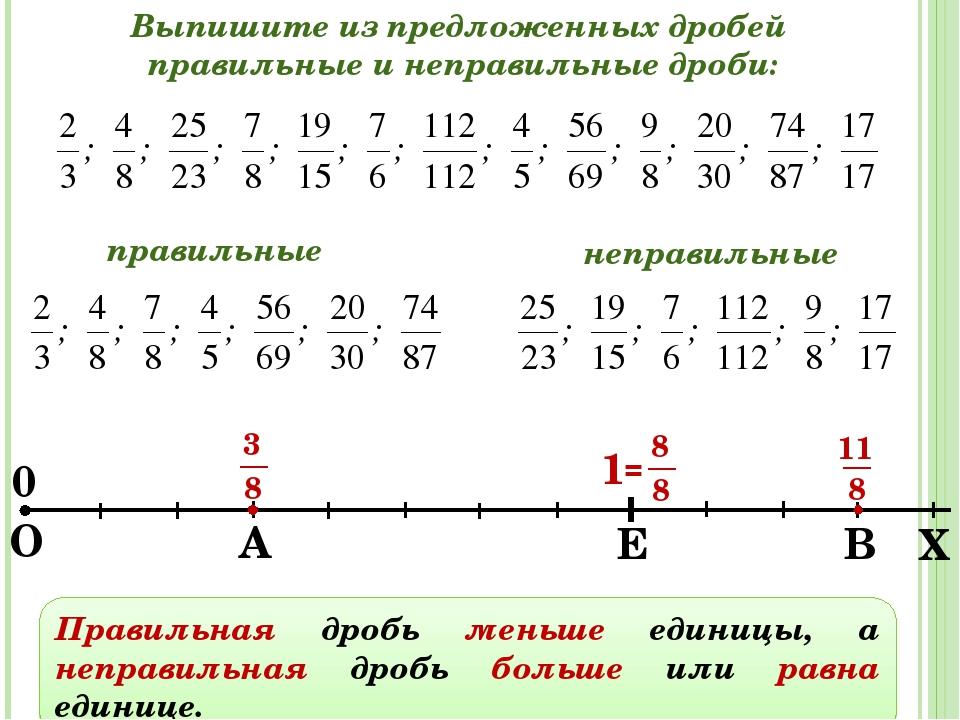 Как из неправильной дроби легко сделать правильную: правило сокращений и действий с обыкновенными и смешанными дробями | tvercult.ru