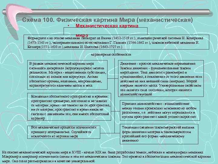 Материя (физика) википедия