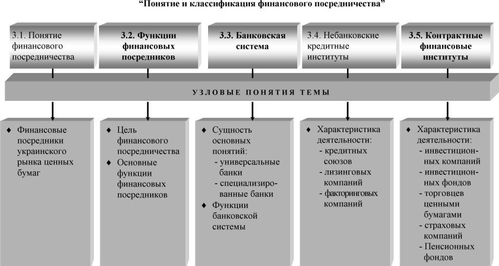 Как организовать посреднический бизнес: услуги, примеры