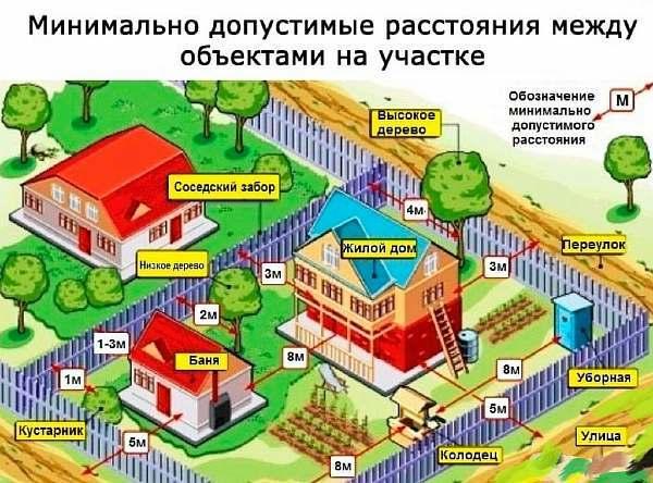 Снт в казахстане: на какие товары выписывать, сроки, штрафы.