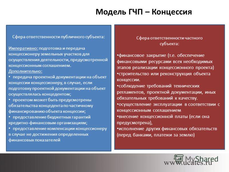 Государственно-частное партнёрство