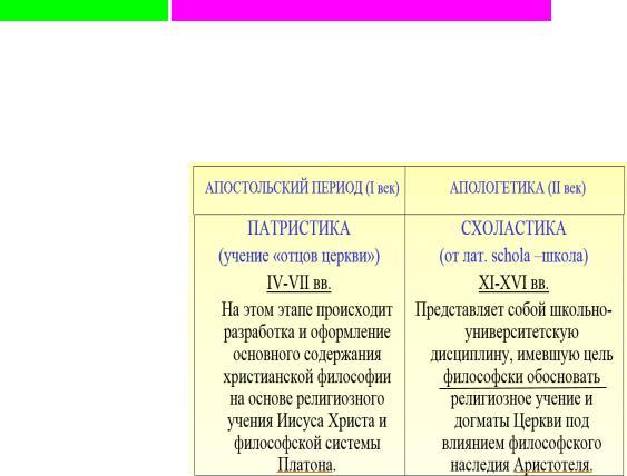 Схоластика - что это такое в философии   ktonanovenkogo.ru