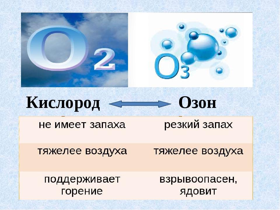 Угланов в.ю. | неумывакин и.п. лечение перекисью водорода - 3%. | личный опыт. -