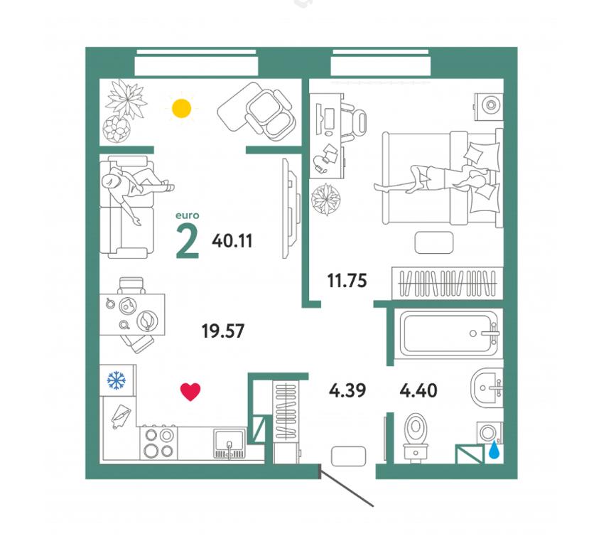 Евродвушка что значит. квартиры формата «евро» опережают по популярности классические «двушки»