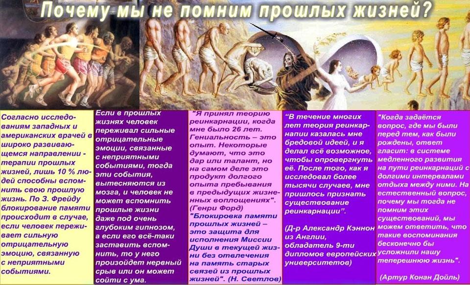 Реинкарнация - что это? доказательства реинкарнации :: syl.ru