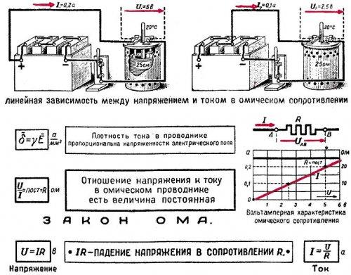 Внутренняя и внешняя электрическая цепь