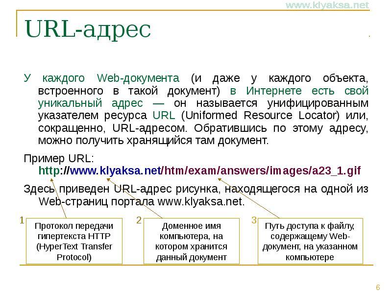 Технология url-адресов (uniform resource locator) – зачем она нужна