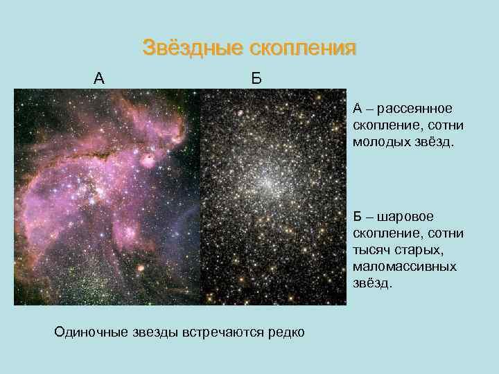 Звёздные скопления