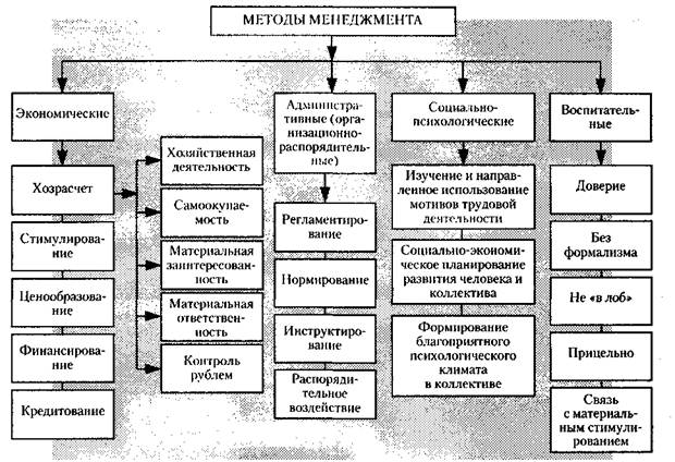 Хозрасчет - это что такое? определение :: syl.ru