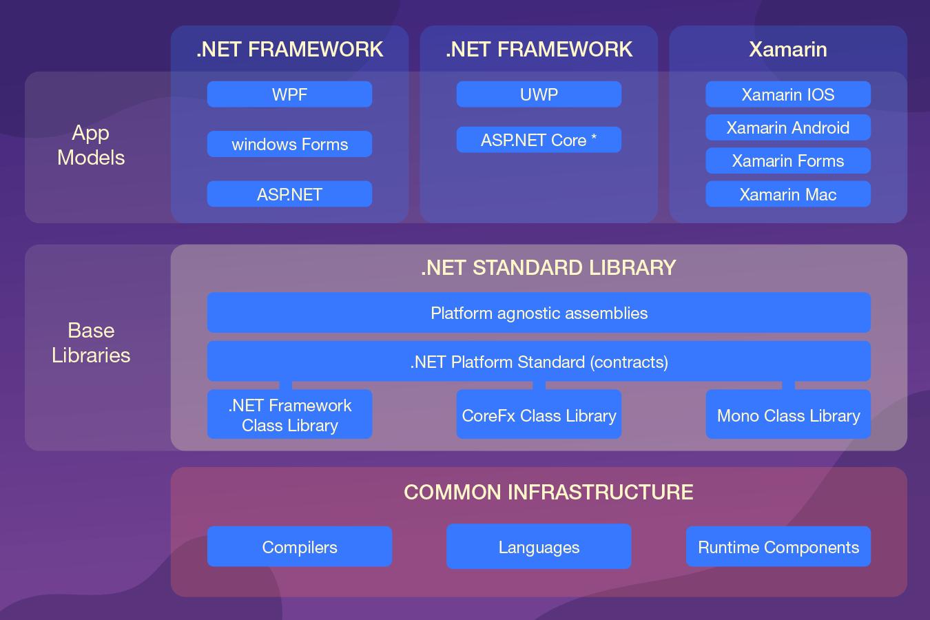 Для чего нужен microsoft .net framework, и где его скачать