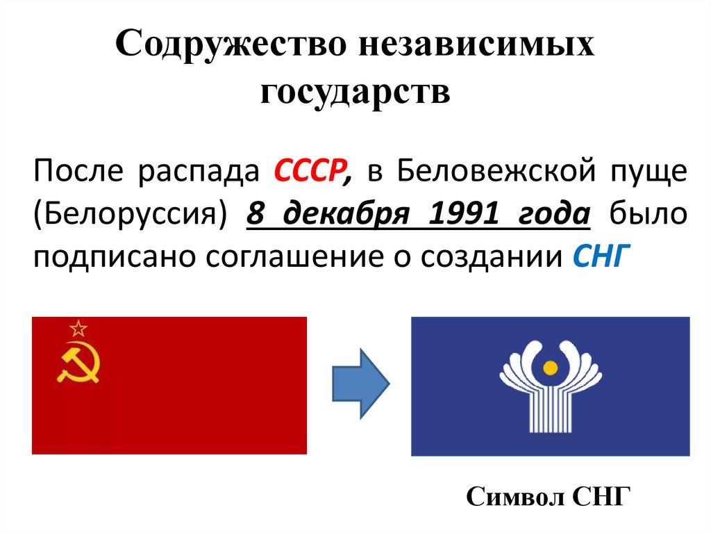 Статус украины в снг. досье -  биографии и справки - тасс