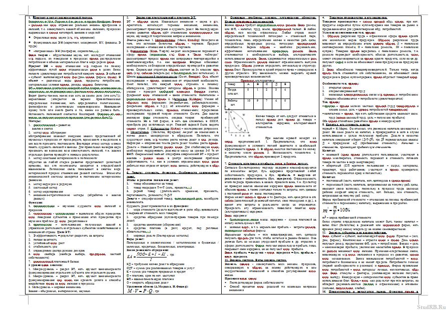 Словарь студента: чем отличаются зачеты от экзаменов и другие важные термины