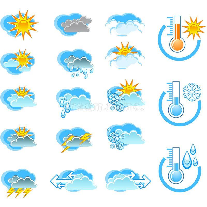 Что такое метеорология?