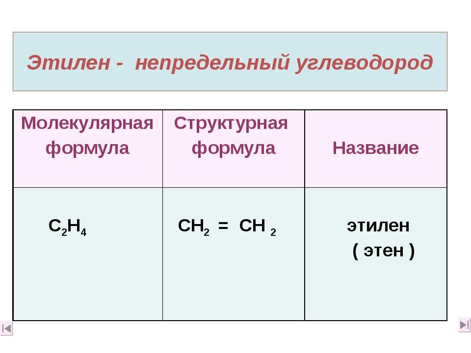 Общие свойства этилена и его применение
