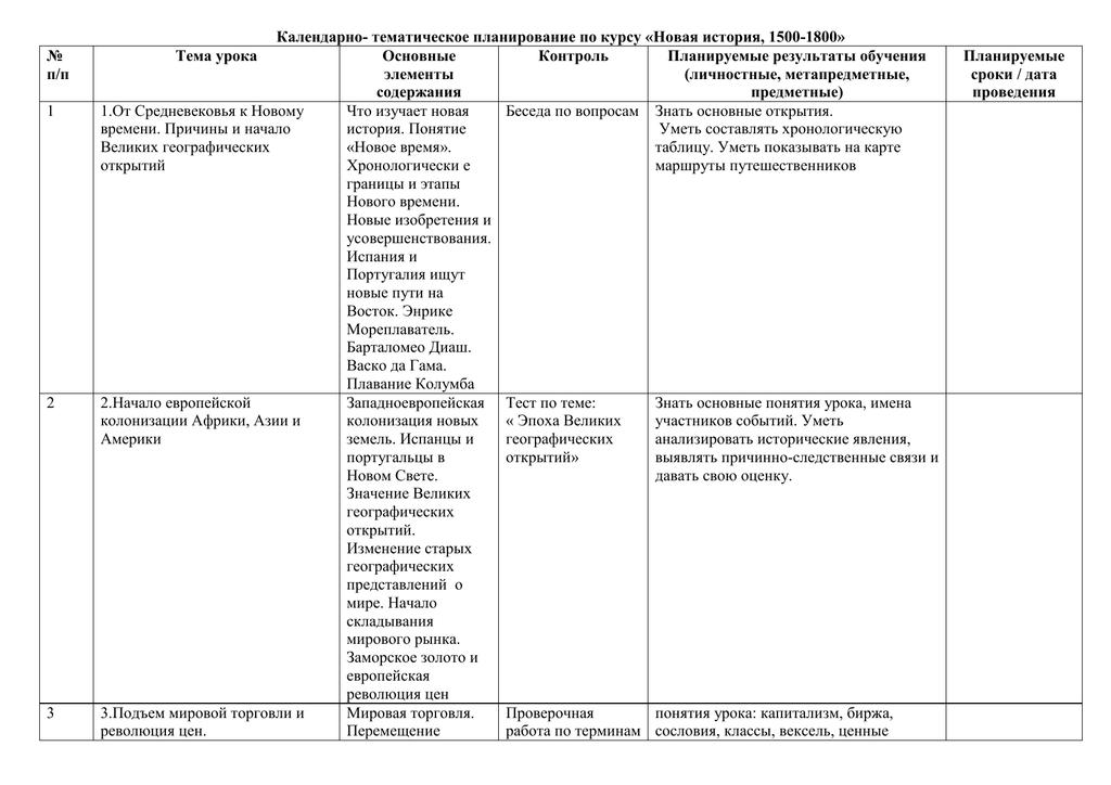 Причины, характеристики и последствия контрреформации
