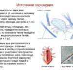 Сактосальпинкс - лечение и симптомы. причины и беременность | xmedicin