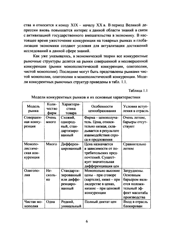 Монополистическая конкуренция: черты, условия, примеры