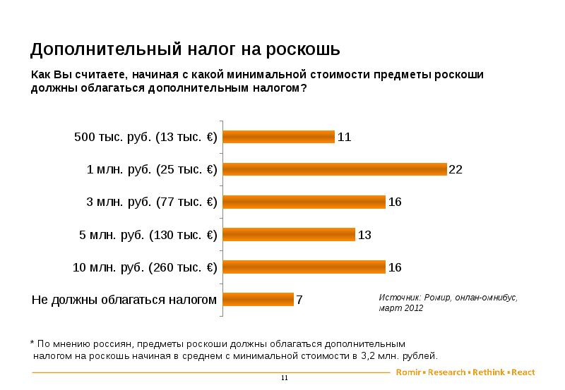 Налоговая нагрузка по видам экономической деятельности (по отраслям) - taxslov.ru