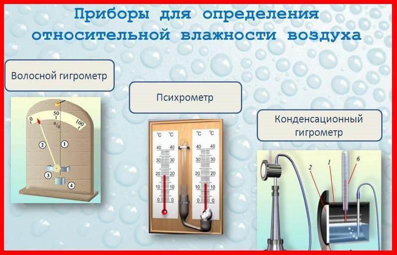 Абсолютная и относительная влажность воздуха — как их рассчитать и как влажность влияет на погоду и самочувствие