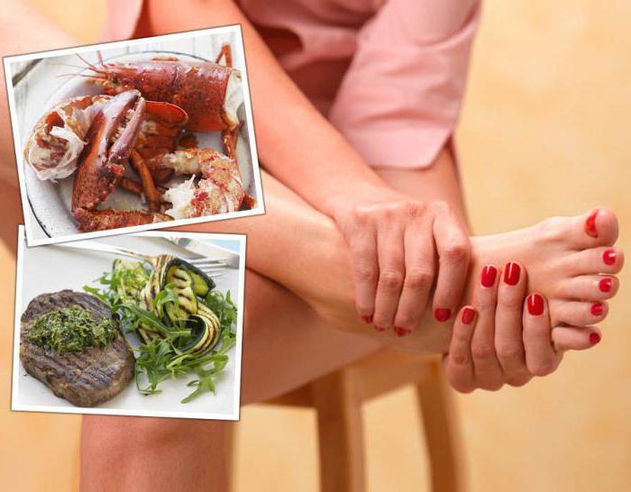 Признаки подагры у мужчин, лечение и питание в домашних условиях
