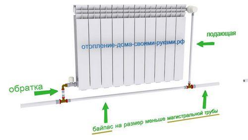 Радиатор охлаждения двигателя: устройство и принцип работы, рекомендации по эксплуатации
