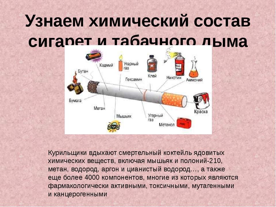 Каталог сигарет по названиям в алфавитном порядке, виды и особенности наиболее популярных из них