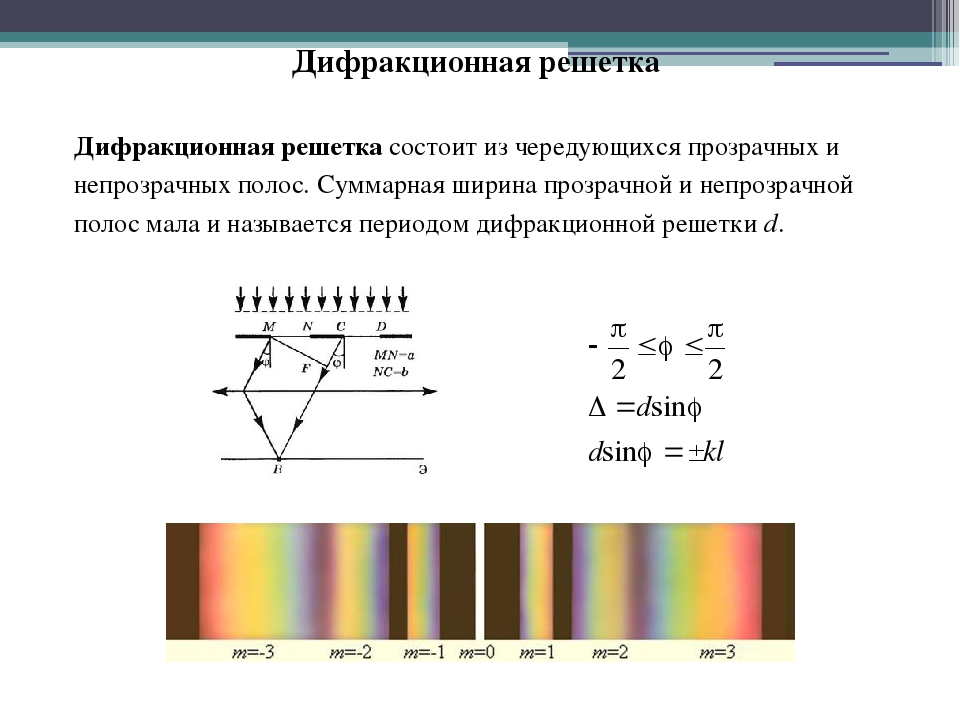 Дифракционная решетка: как это работает