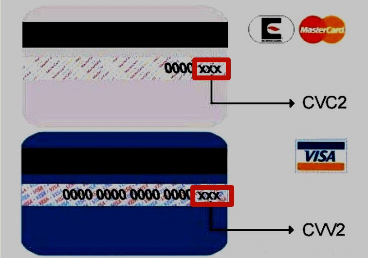 Cvc на карте cбербанка