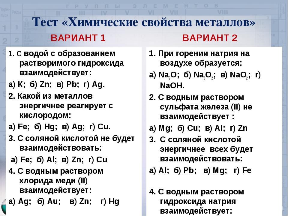 Что такое металлы