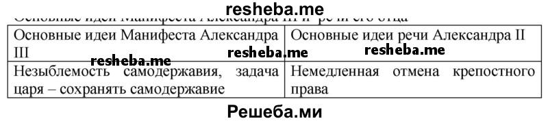 Политика контрреформ. цели, решение задач и итоги / справочник :: бингоскул