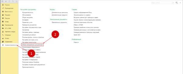 Электронный документооборот: что это такое, функции, системы эдо - про рко