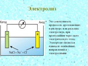 Электролиз | chemege.ru