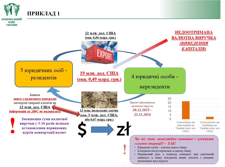 Обналичивание денег: все, что нужно знать об обналичке денежных средств