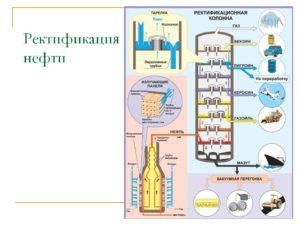 Ректификация самогона: методы химической очистки и перегонки