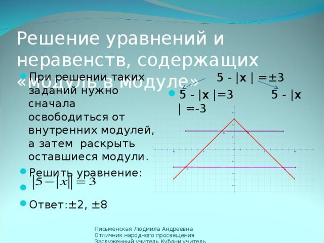 Модули - математика - теория, тесты, формулы и задачи - обучение математике, онлайн подготовка к цт и егэ.